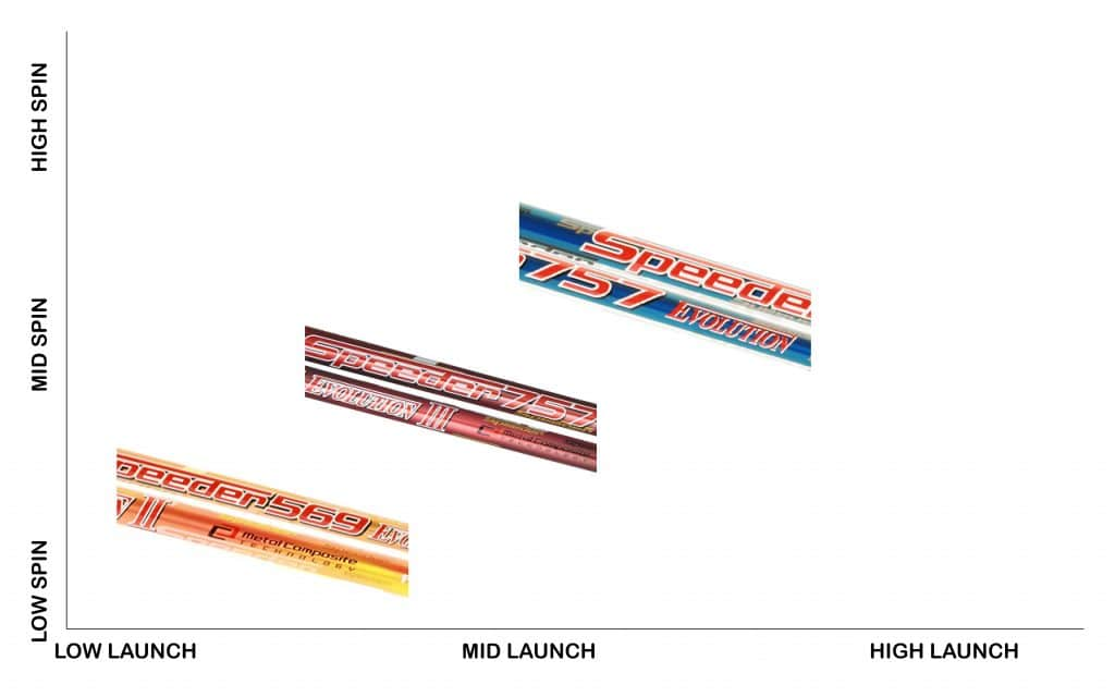 evolution-comparison-chart