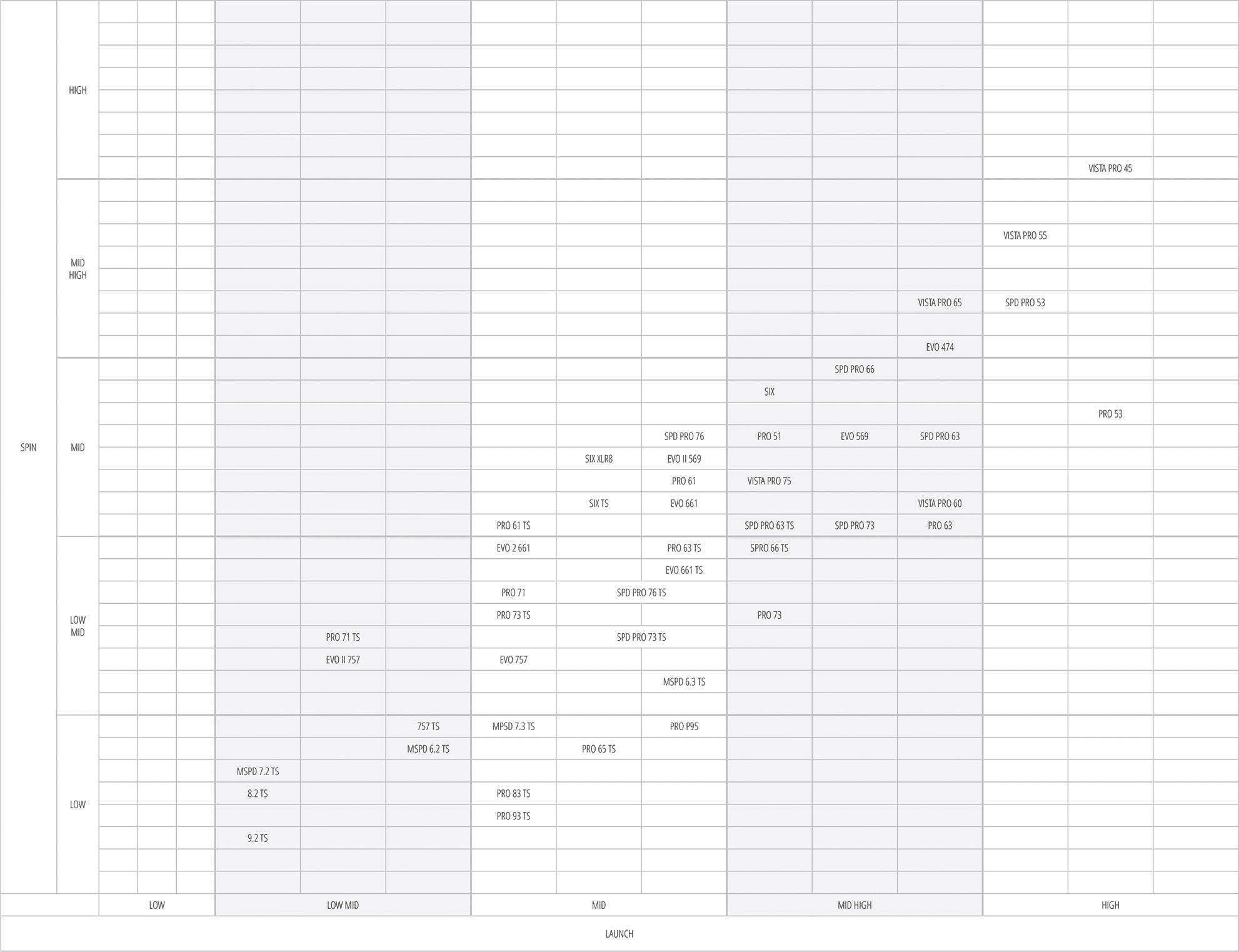 Fitting chart fujikura golf fitting chart nvjuhfo Images